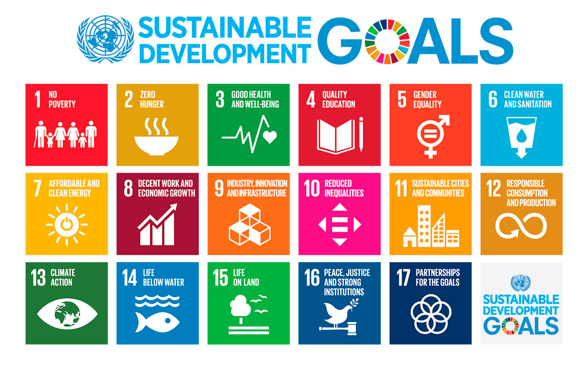 Orkla Suomi sustainable development goals